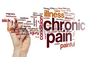 Chronic pain word cloud concept